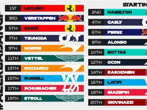Ver en USA Azerbaiyán GP 2021 EN VIVO: Fecha, hora y donde ver ONLINE y EN DIRECTO la carrera del F1