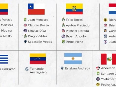 Los 26 futbolistas de la Liga MX convocados a la eliminatoria mundialista de Conmebol