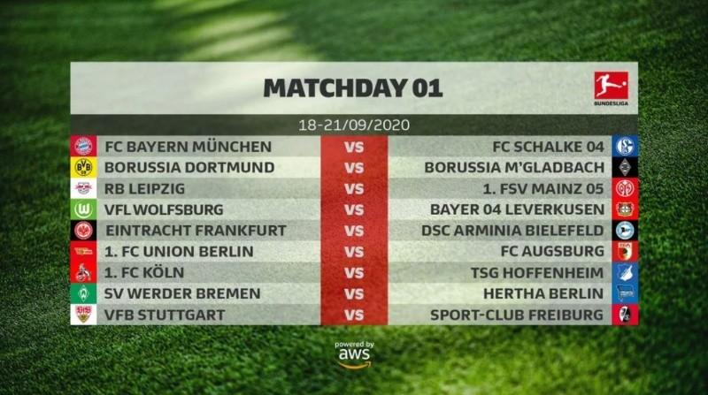 Aufsteiger 1. Bundesliga 2021