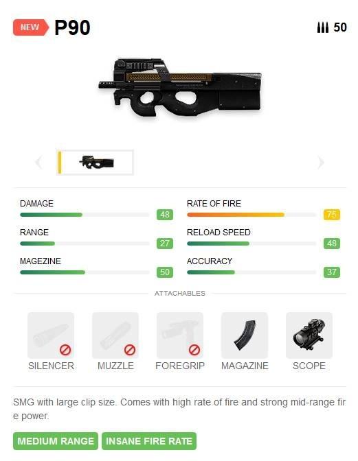 P90 El Nuevo Arma Estrella Del Free Fire