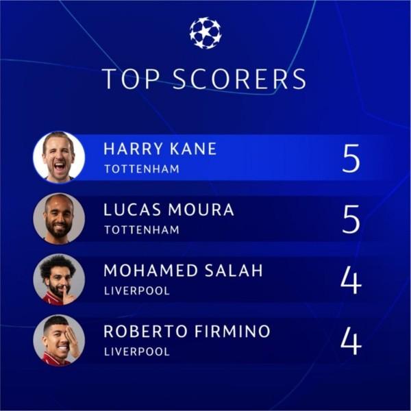 Titulos Lucas Moura: Tottenham Vs Liverpool EN VIVO ONLINE Por La Final De La