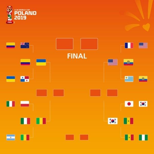 Así quedó el cuadro de los cuartos de final del Mundial Sub ...