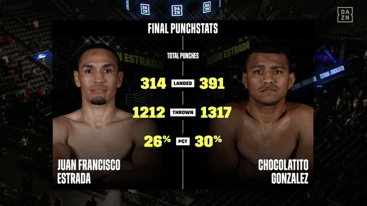 Gallo Estrada le ganó a Chocolatito González de manera polémica en Dallas    Boxeo   Bolavip